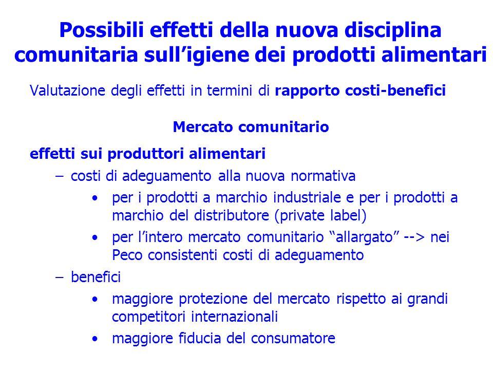 Possibili effetti della nuova disciplina comunitaria sulligiene dei prodotti alimentari Valutazione degli effetti in termini di rapporto costi-benefic