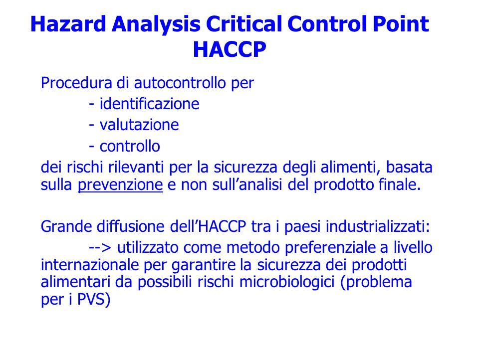 Hazard Analysis Critical Control Point HACCP Procedura di autocontrollo per - identificazione - valutazione - controllo dei rischi rilevanti per la si
