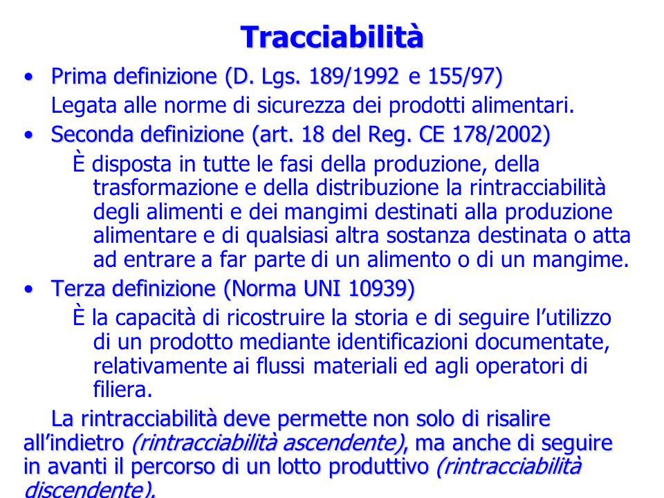 Tracciabilità Prima definizione (D. Lgs. 189/1992 e 155/97)Prima definizione (D. Lgs. 189/1992 e 155/97) Legata alle norme di sicurezza dei prodotti a