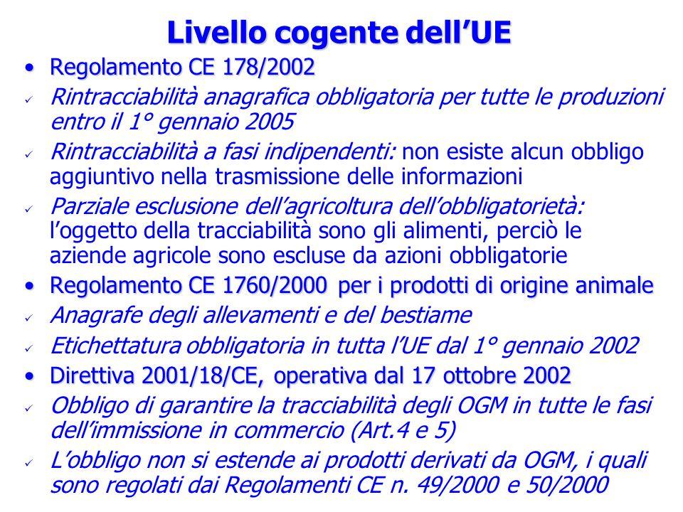 Livello cogente dellUE Regolamento CE 178/2002Regolamento CE 178/2002 Rintracciabilità anagrafica obbligatoria per tutte le produzioni entro il 1° gen