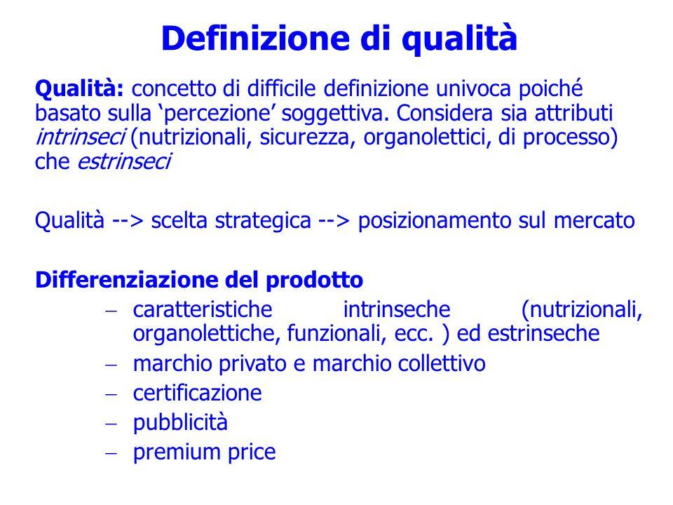 Definizione di qualità Qualità: concetto di difficile definizione univoca poiché basato sulla percezione soggettiva. Considera sia attributi intrinsec