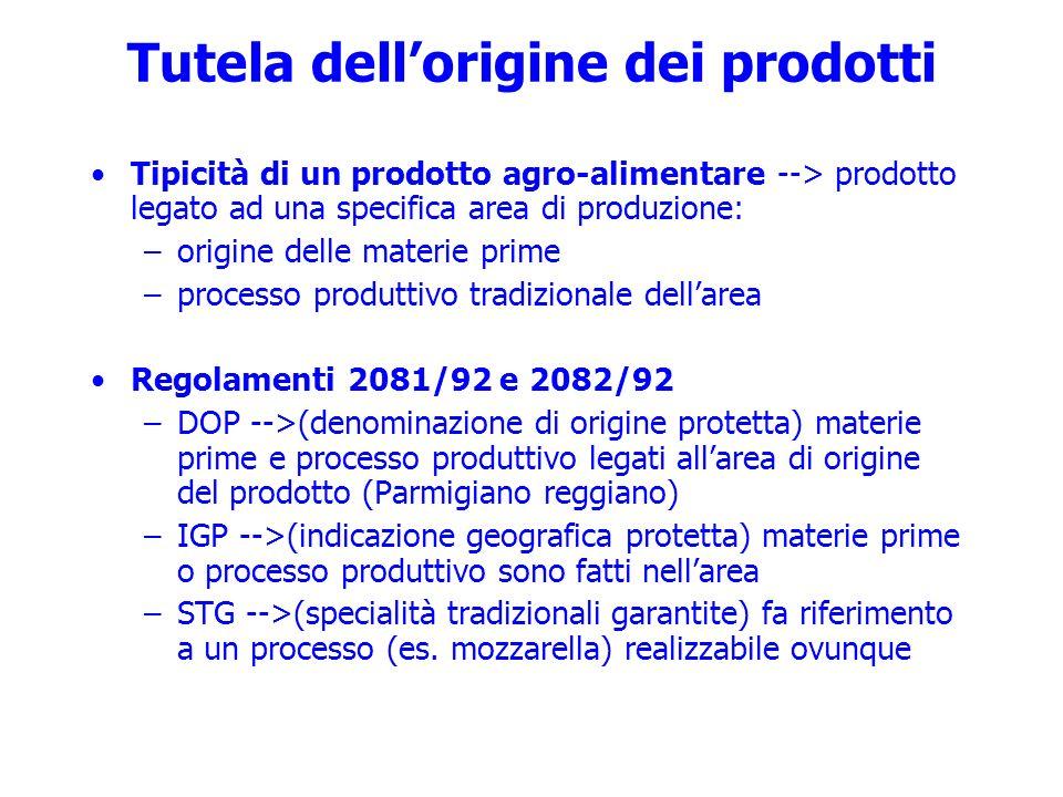 Tutela dellorigine dei prodotti Tipicità di un prodotto agro-alimentare --> prodotto legato ad una specifica area di produzione: –origine delle materi
