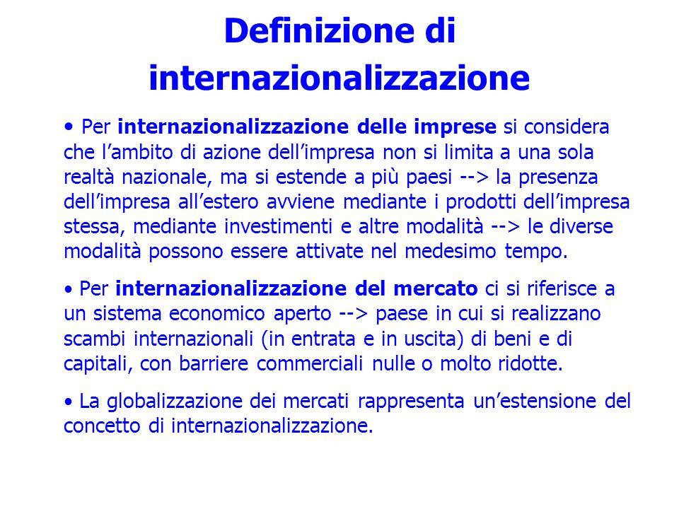 Definizione di internazionalizzazione Per internazionalizzazione delle imprese si considera che lambito di azione dellimpresa non si limita a una sola