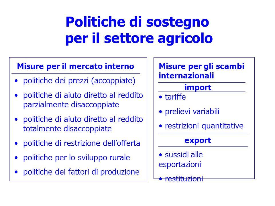 Politiche di sostegno per il settore agricolo Misure per il mercato interno politiche dei prezzi (accoppiate) politiche di aiuto diretto al reddito pa