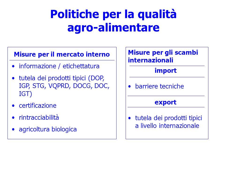 Politiche per la qualità agro-alimentare Misure per il mercato interno informazione / etichettatura tutela dei prodotti tipici (DOP, IGP, STG, VQPRD,
