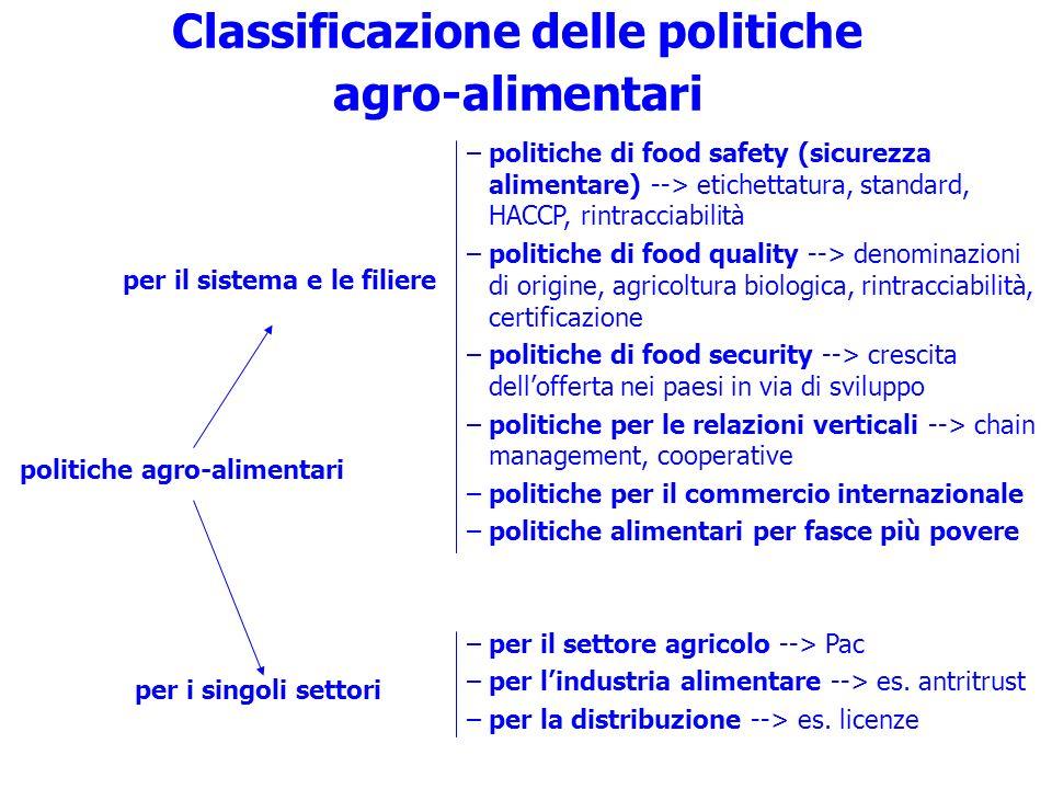 per il sistema e le filiere politiche agro-alimentari per i singoli settori Classificazione delle politiche agro-alimentari –politiche di food safety