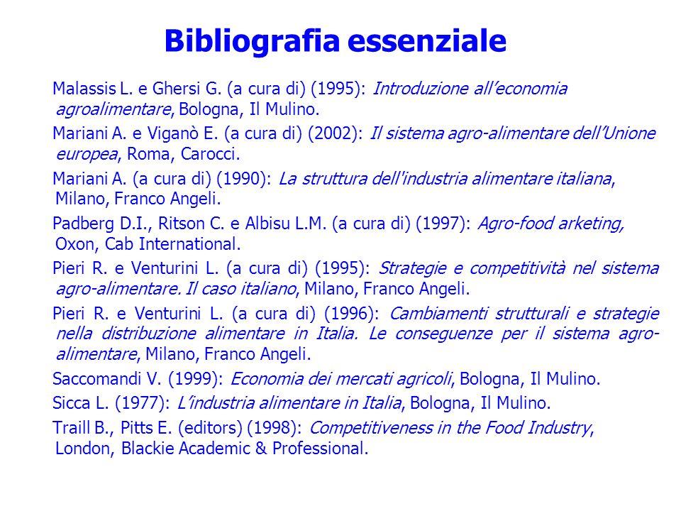 Bibliografia essenziale Malassis L. e Ghersi G. (a cura di) (1995): Introduzione alleconomia agroalimentare, Bologna, Il Mulino. Mariani A. e Viganò E