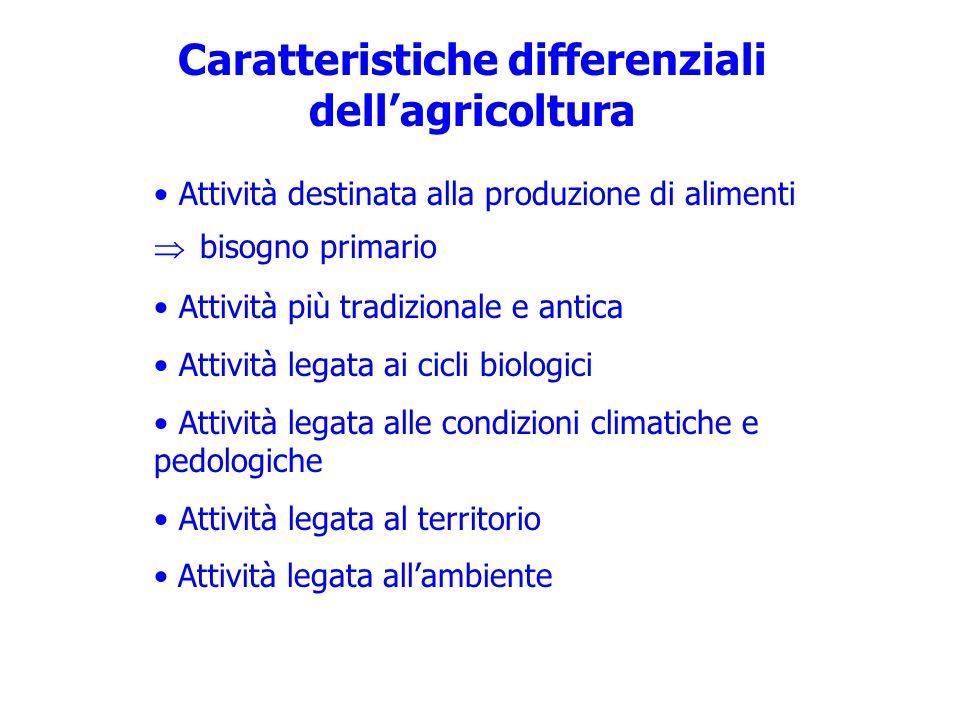Caratteristiche differenziali dellagricoltura Attività destinata alla produzione di alimenti bisogno primario Attività più tradizionale e antica Attiv