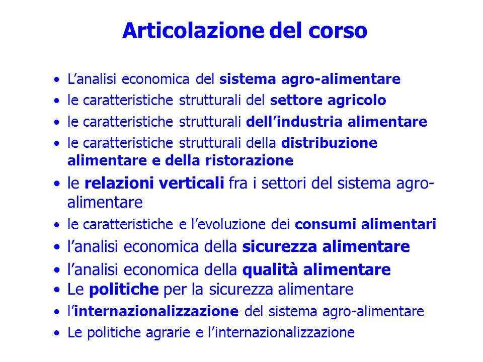 Articolazione del corso Lanalisi economica del sistema agro-alimentare le caratteristiche strutturali del settore agricolo le caratteristiche struttur