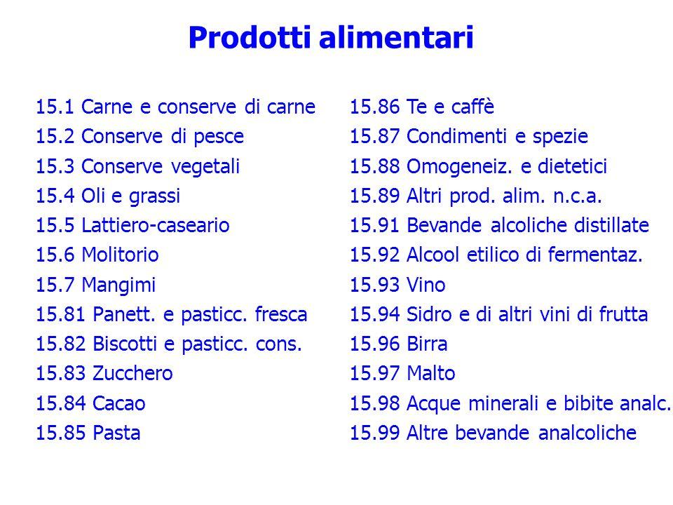 Prodotti alimentari 15.1 Carne e conserve di carne 15.2 Conserve di pesce 15.3 Conserve vegetali 15.4 Oli e grassi 15.5 Lattiero-caseario 15.6 Molitor