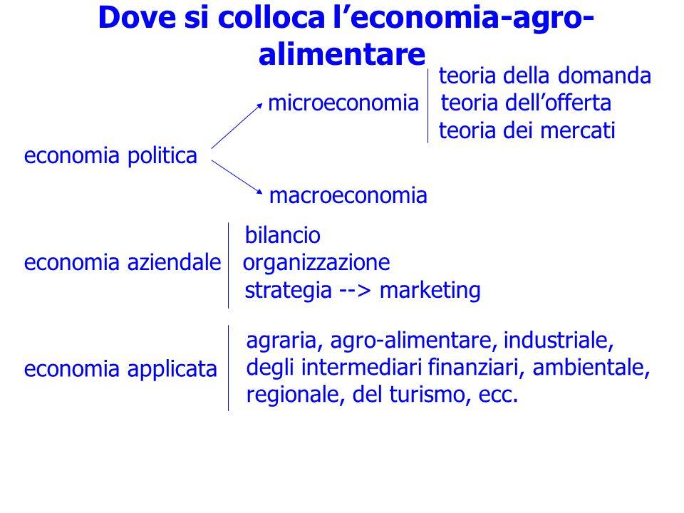 Dove si colloca leconomia-agro- alimentare economia politica bilancio economia aziendale organizzazione strategia --> marketing teoria della domanda m