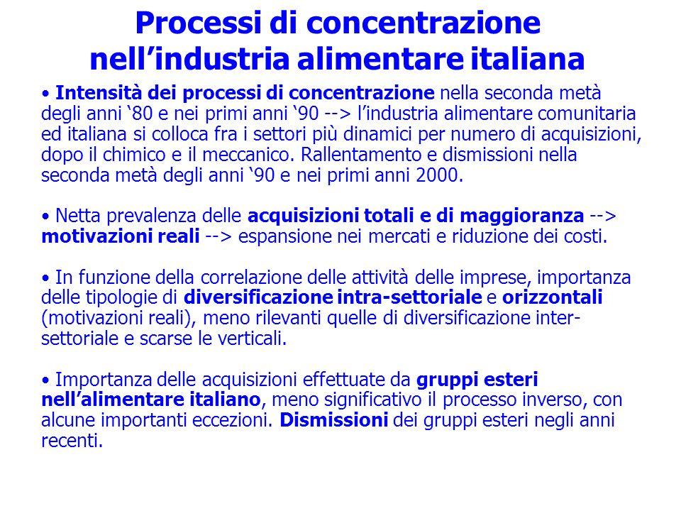 Processi di concentrazione nellindustria alimentare italiana Intensità dei processi di concentrazione nella seconda metà degli anni 80 e nei primi ann