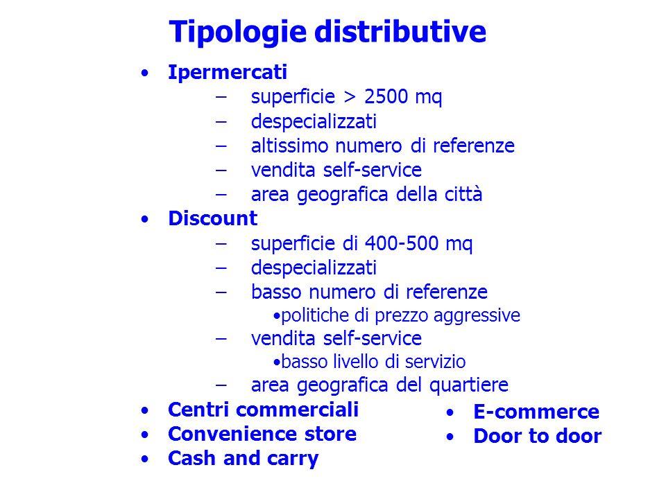 Tipologie distributive Ipermercati –superficie > 2500 mq –despecializzati –altissimo numero di referenze –vendita self-service –area geografica della
