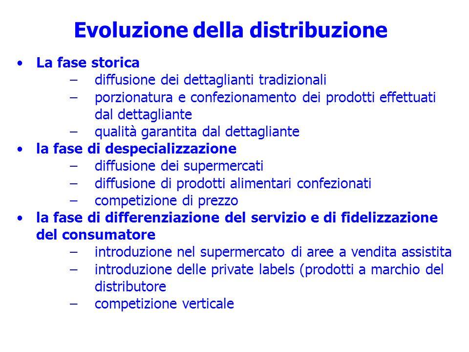 Evoluzione della distribuzione La fase storica –diffusione dei dettaglianti tradizionali –porzionatura e confezionamento dei prodotti effettuati dal d