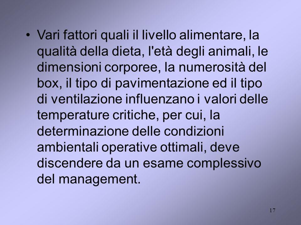 17 Vari fattori quali il livello alimentare, la qualità della dieta, l'età degli animali, le dimensioni corporee, la numerosità del box, il tipo di pa