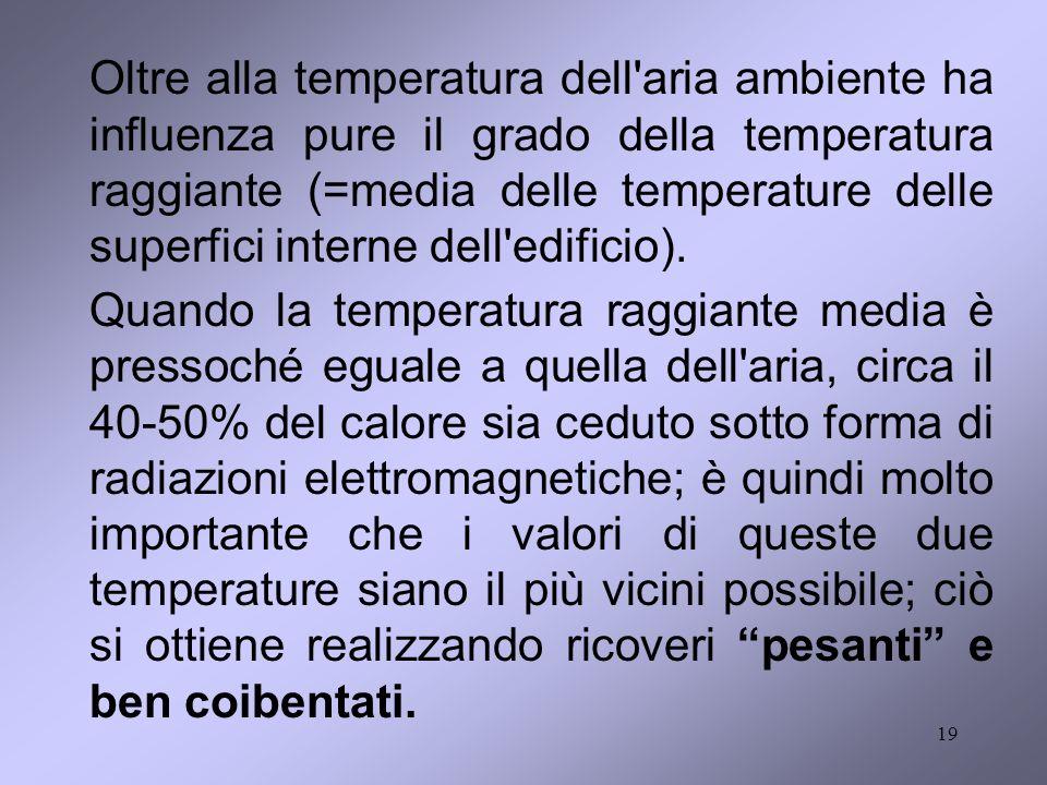 19 Oltre alla temperatura dell'aria ambiente ha influenza pure il grado della temperatura raggiante (=media delle temperature delle superfici interne