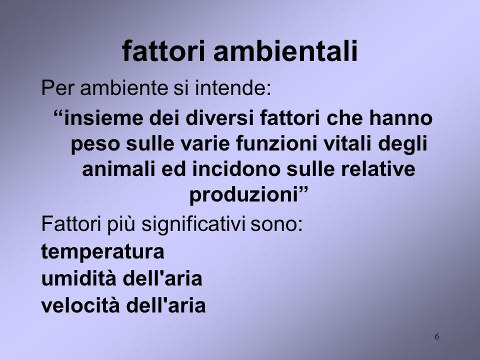 6 fattori ambientali Per ambiente si intende: insieme dei diversi fattori che hanno peso sulle varie funzioni vitali degli animali ed incidono sulle r