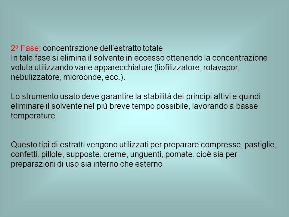2 a Fase: concentrazione dellestratto totale In tale fase si elimina il solvente in eccesso ottenendo la concentrazione voluta utilizzando varie appar