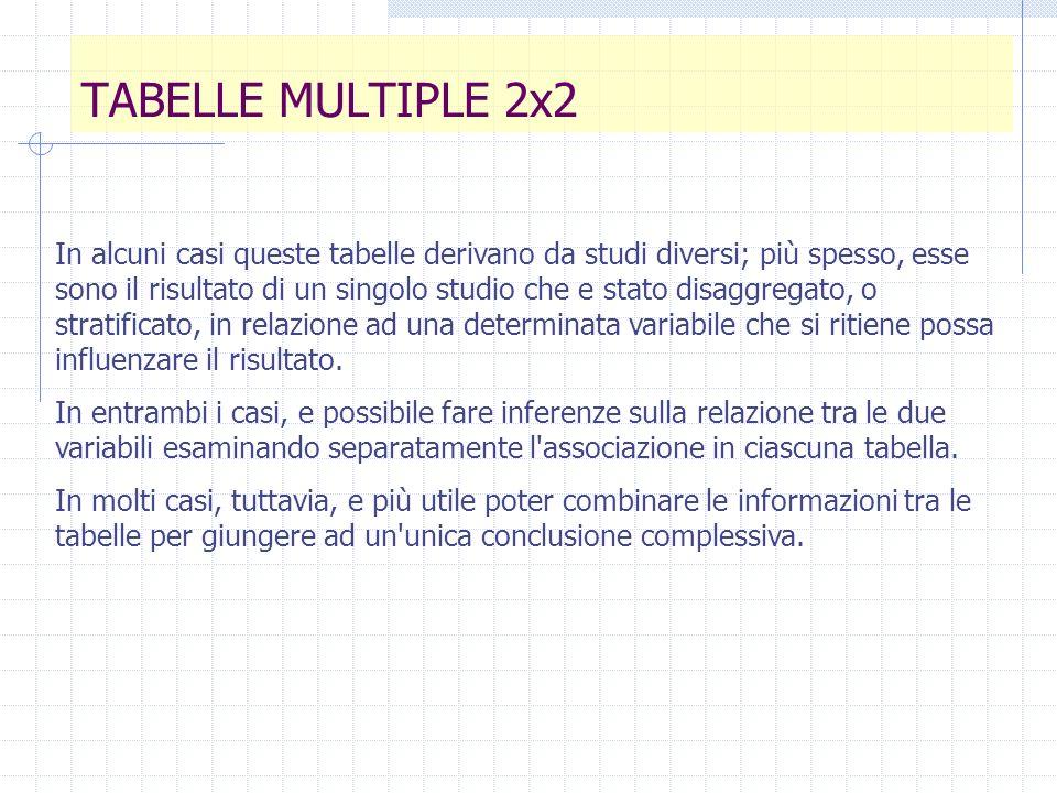 TABELLE MULTIPLE 2x2 In alcuni casi queste tabelle derivano da studi diversi; più spesso, esse sono il risultato di un singolo studio che e stato disa