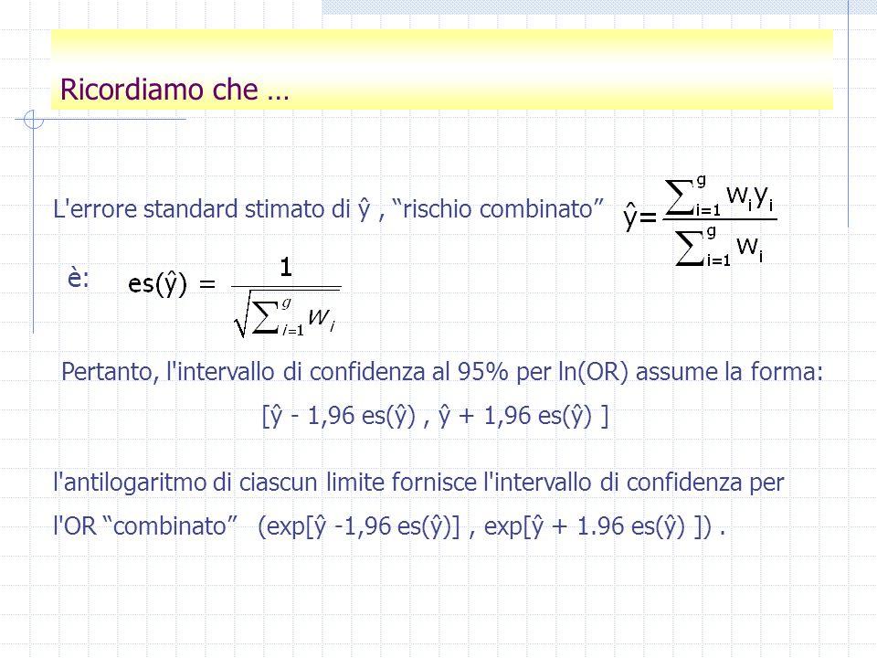 L'errore standard stimato di ŷ, rischio combinato è: Pertanto, l'intervallo di confidenza al 95% per ln(OR) assume la forma: [ŷ 1,96 es(ŷ), ŷ + 1,96 e