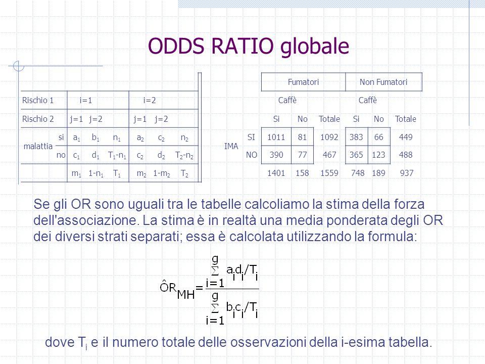ODDS RATIO globale Se gli OR sono uguali tra le tabelle calcoliamo la stima della forza dell'associazione. La stima è in realtà una media ponderata de