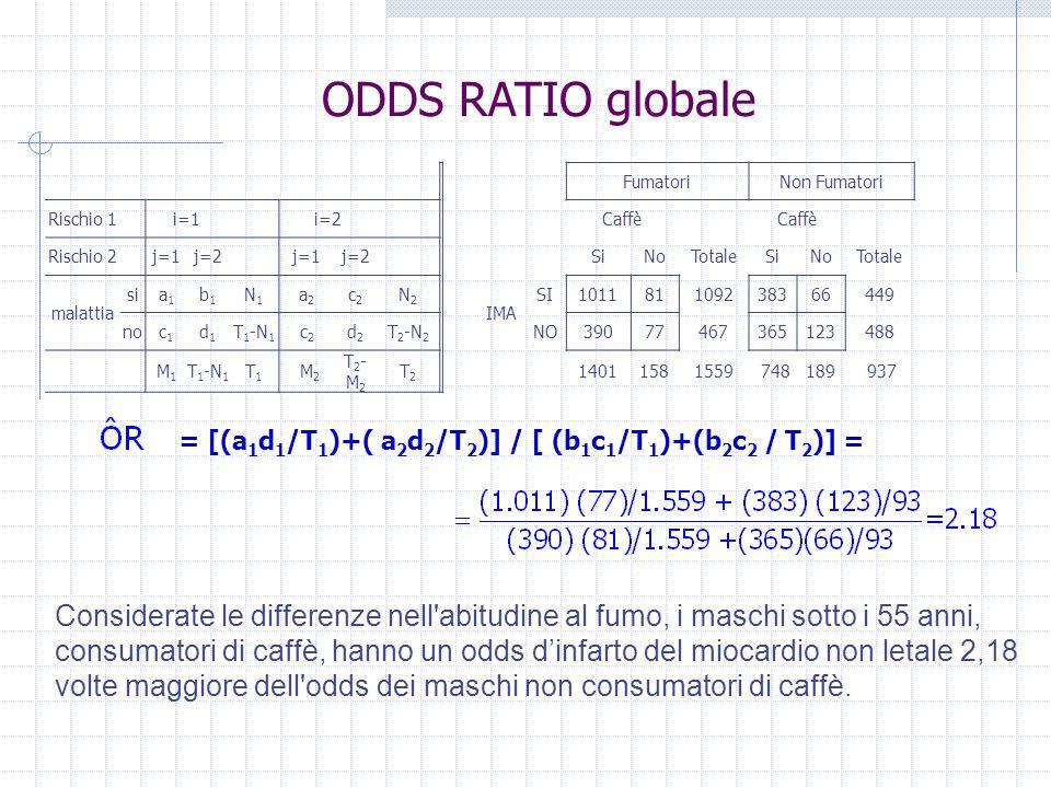 METODO M-H Il momento finale nel metodo M-H per la combinazione delle informazioni delle tabelle di contingenza 2x2 consiste nel testare se l OR globale e uguale a 1 ; un OR uguale a 1 implica che non c è associazione tra esposizione e malattia.