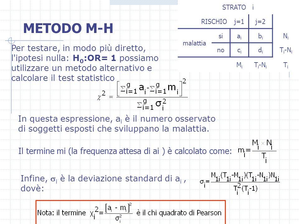 METODO M-H STRATO i RISCHIOj=1j=2 malattia siaiai bibi NiNi nocici didi T i -N i MiMi TiTi Per testare, in modo più diretto, l'ipotesi nulla: H 0 :OR=