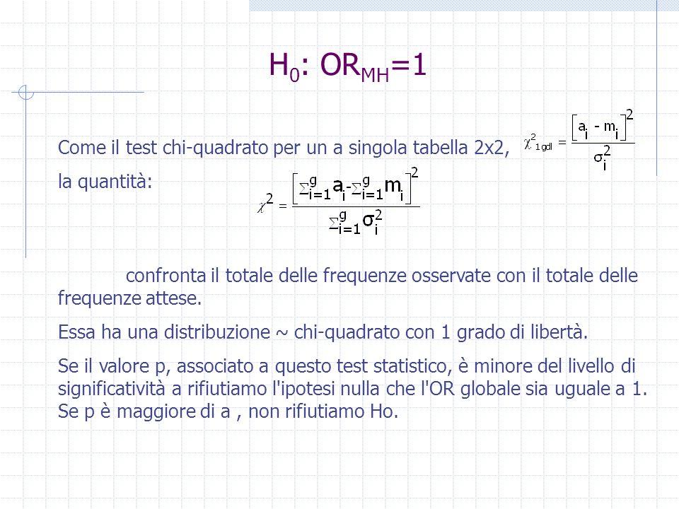 H 0 : OR MH =1 confronta il totale delle frequenze osservate con il totale delle frequenze attese. Essa ha una distribuzione ~ chi quadrato con 1 grad