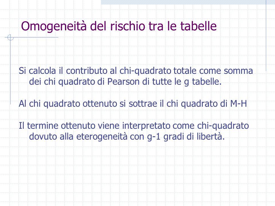 Omogeneità del rischio tra le tabelle Si calcola il contributo al chi-quadrato totale come somma dei chi quadrato di Pearson di tutte le g tabelle. Al