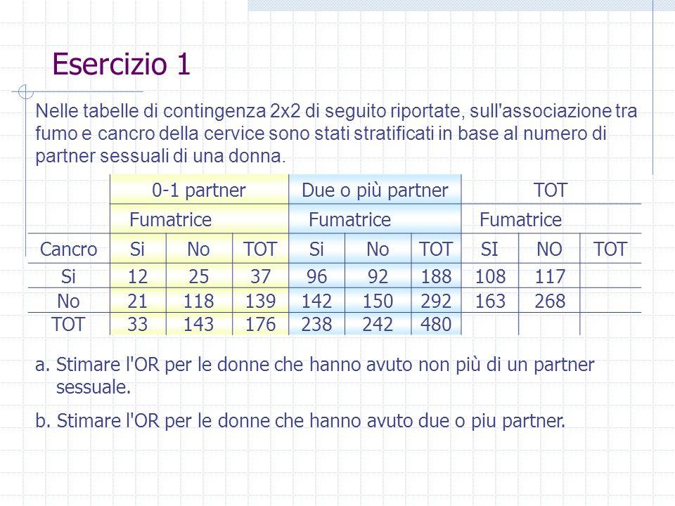Esercizio 1 Nelle tabelle di contingenza 2x2 di seguito riportate, sull'associazione tra fumo e cancro della cervice sono stati stratificati in base a