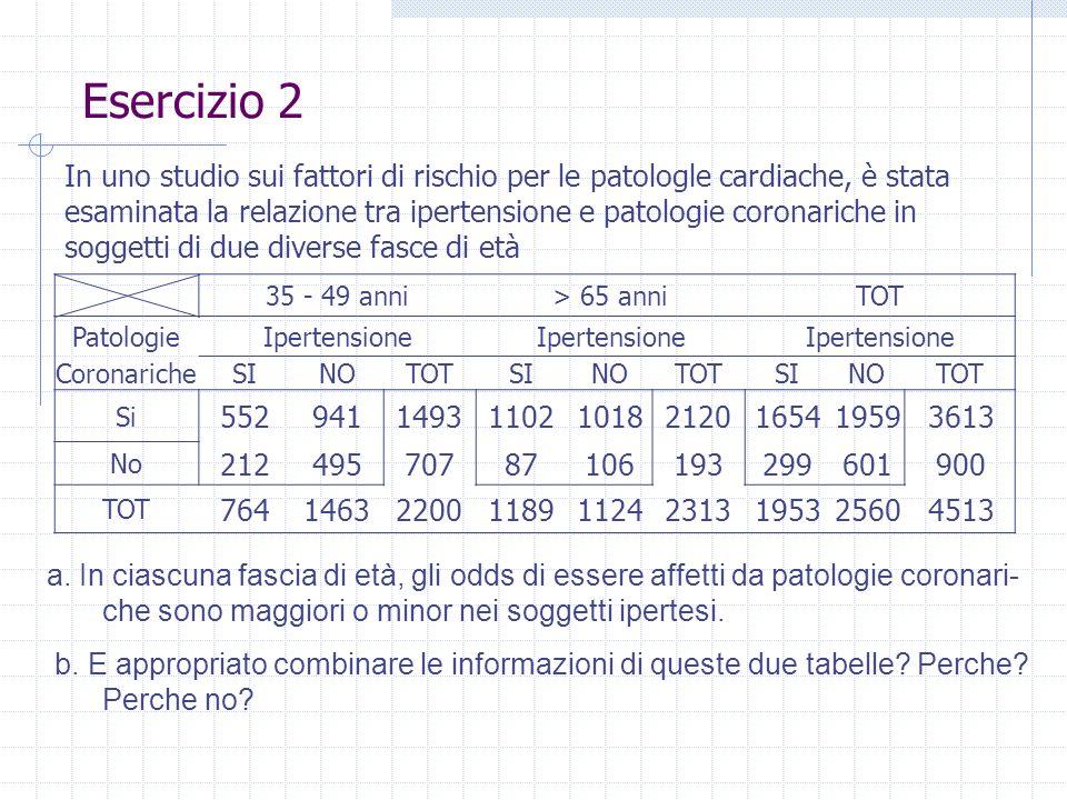 Esercizio 2 35 49 anni > 65 anniTOT PatologieIpertensione CoronaricheSINOTOTSINOTOTSINOTOT Si 5529411493110210182120165419593613 No 212495707871061932