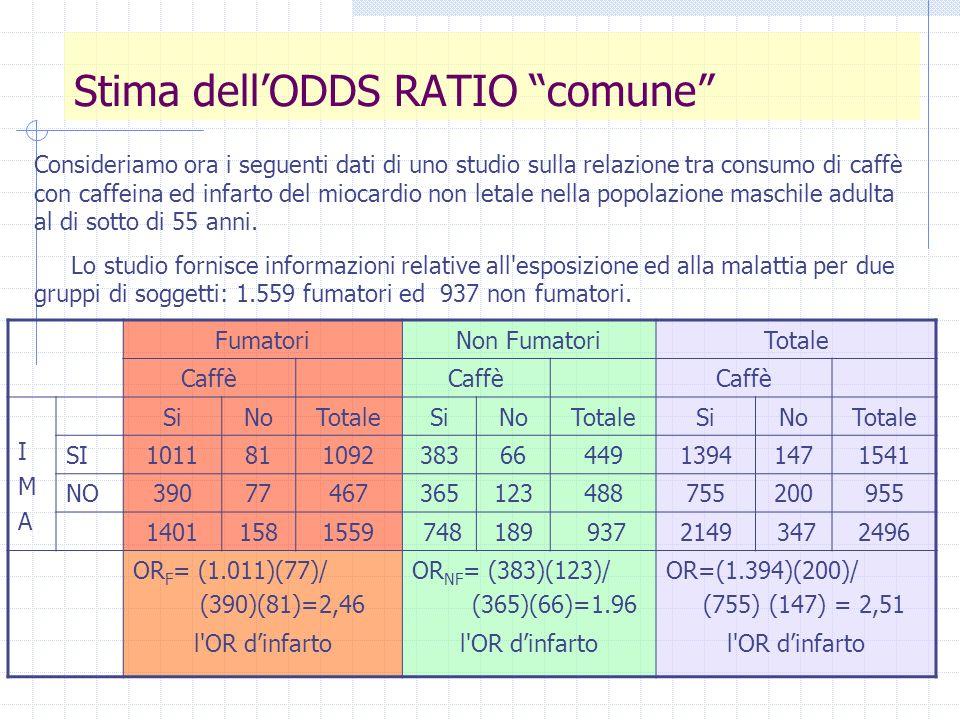 Stima dellODDS RATIO comune Consideriamo ora i seguenti dati di uno studio sulla relazione tra consumo di caffè con caffeina ed infarto del miocardio