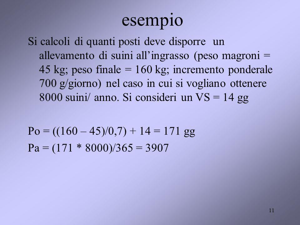 11 esempio Si calcoli di quanti posti deve disporre un allevamento di suini allingrasso (peso magroni = 45 kg; peso finale = 160 kg; incremento ponderale 700 g/giorno) nel caso in cui si vogliano ottenere 8000 suini/ anno.