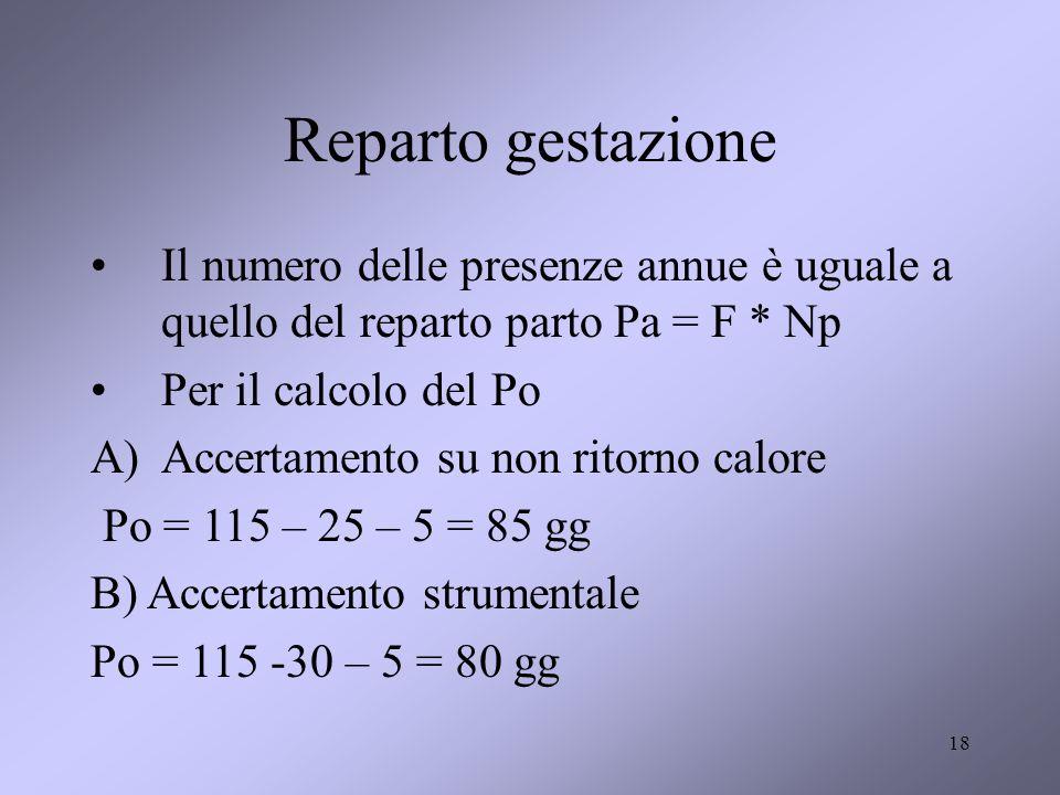 18 Reparto gestazione Il numero delle presenze annue è uguale a quello del reparto parto Pa = F * Np Per il calcolo del Po A)Accertamento su non ritorno calore Po = 115 – 25 – 5 = 85 gg B) Accertamento strumentale Po = 115 -30 – 5 = 80 gg