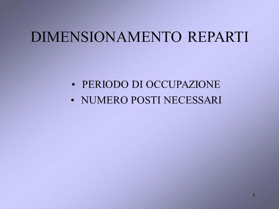 5 DIMENSIONAMENTO REPARTI PERIODO DI OCCUPAZIONE NUMERO POSTI NECESSARI