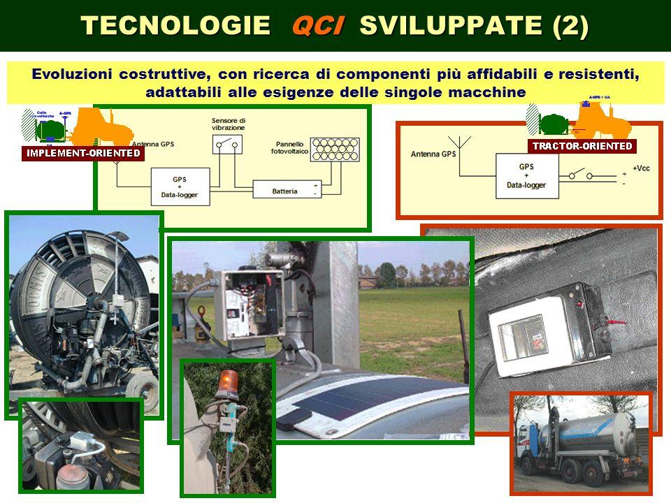 Evoluzioni costruttive, con ricerca di componenti più affidabili e resistenti, adattabili alle esigenze delle singole macchine TECNOLOGIE QCI SVILUPPATE (2)