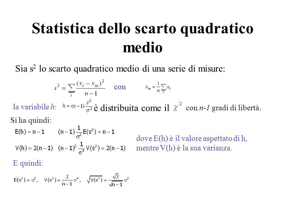 Statistica dello scarto quadratico medio Sia s 2 lo scarto quadratico medio di una serie di misure: con la variabile h: è distribuita come il con n-1