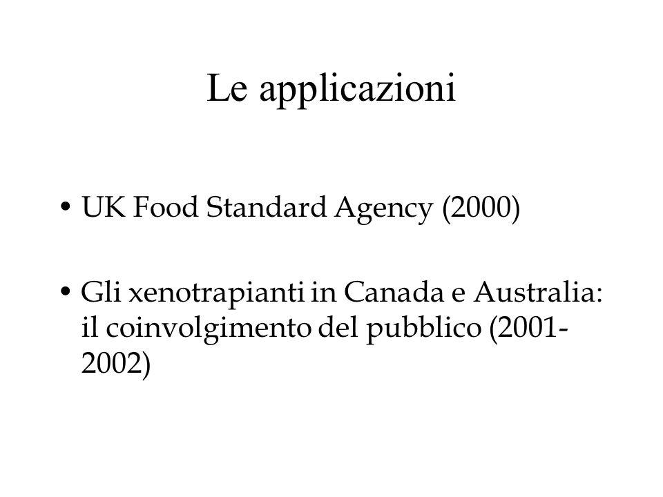 Le applicazioni UK Food Standard Agency (2000) Gli xenotrapianti in Canada e Australia: il coinvolgimento del pubblico (2001- 2002)