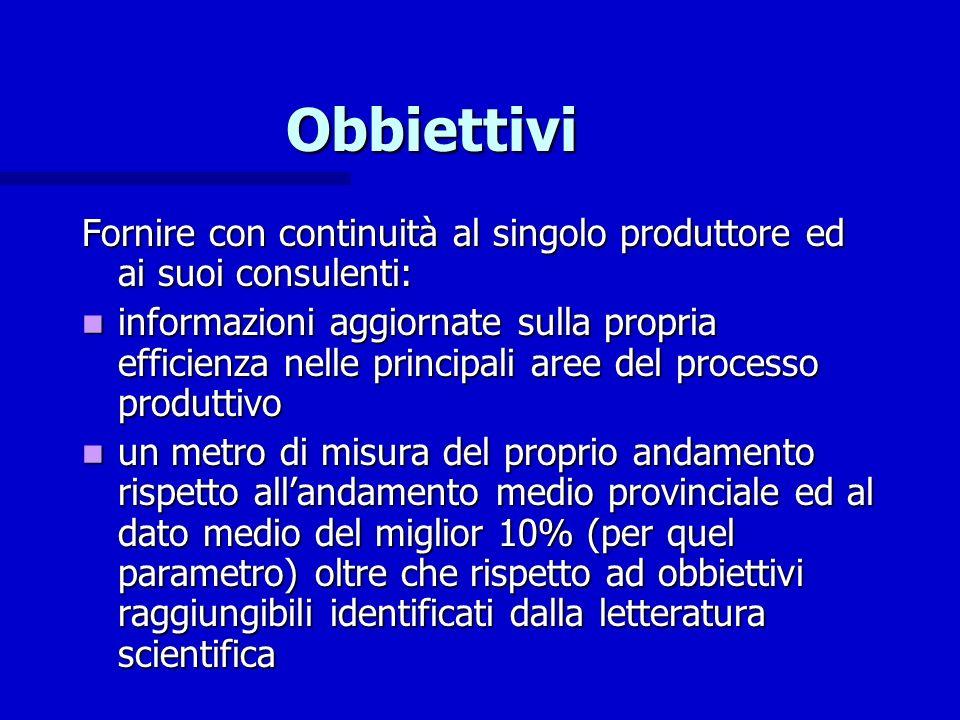 Obbiettivi Fornire con continuità al singolo produttore ed ai suoi consulenti: informazioni aggiornate sulla propria efficienza nelle principali aree