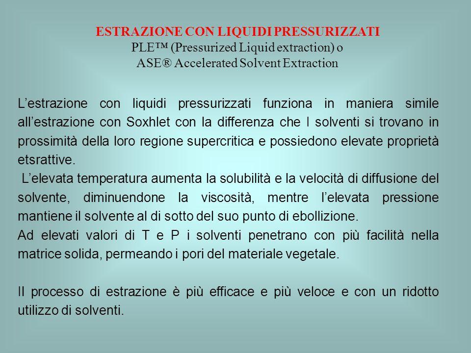 Lestrazione con liquidi pressurizzati funziona in maniera simile allestrazione con Soxhlet con la differenza che I solventi si trovano in prossimità d