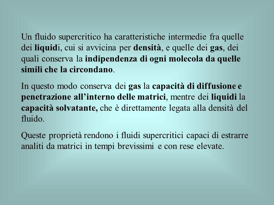 Un fluido supercritico ha caratteristiche intermedie fra quelle dei liquidi, cui si avvicina per densità, e quelle dei gas, dei quali conserva la indi