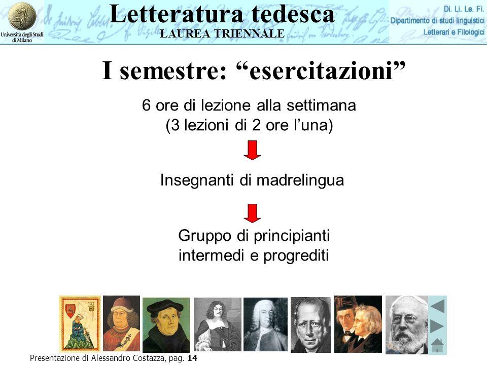 Presentazione di Alessandro Costazza, pag. 14 6 ore di lezione alla settimana (3 lezioni di 2 ore luna) Insegnanti di madrelingua I semestre: esercita
