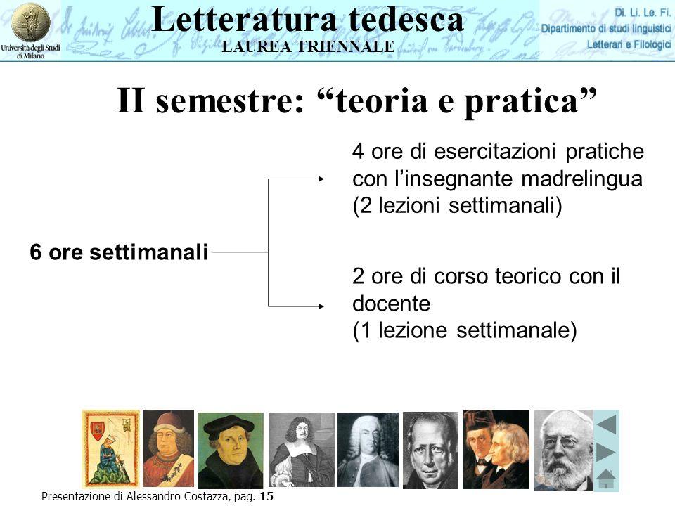 Presentazione di Alessandro Costazza, pag. 15 6 ore settimanali 4 ore di esercitazioni pratiche con linsegnante madrelingua (2 lezioni settimanali) II
