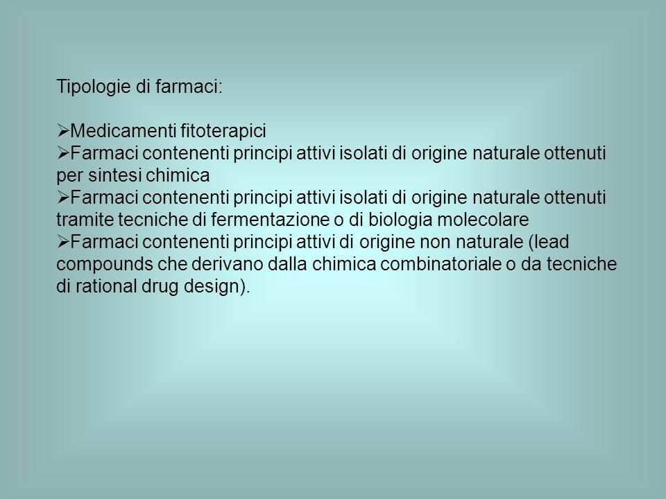 Lestrazione con Soxhlet è solitamente usata per estrarre i costituenti organici da tessuti vegetali secchi (es.