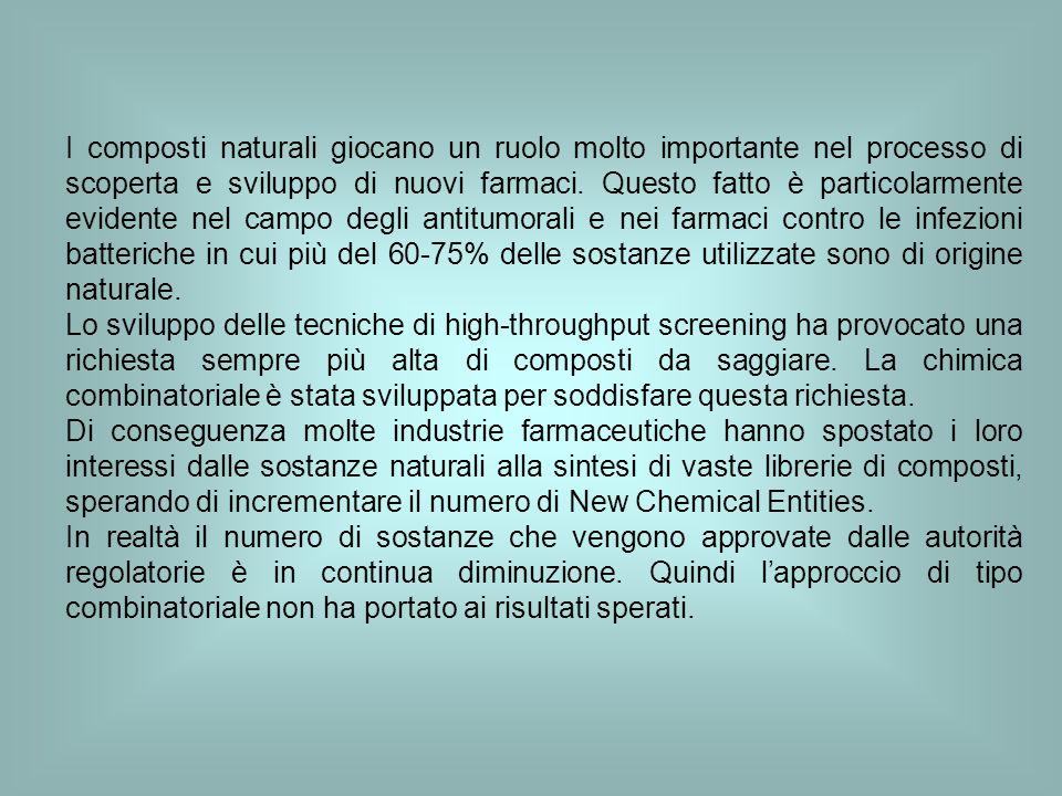 I composti naturali giocano un ruolo molto importante nel processo di scoperta e sviluppo di nuovi farmaci.