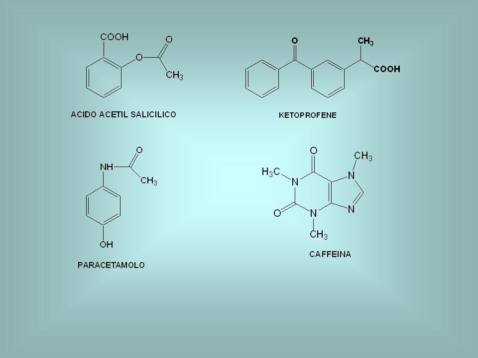 PREPARAZIONE ALLA II ESERCITAZIONE Lacido acetil salicilico, principio attivo dellaspirina, è un farmaco antiinfiammatorio non steroideo (FANS).