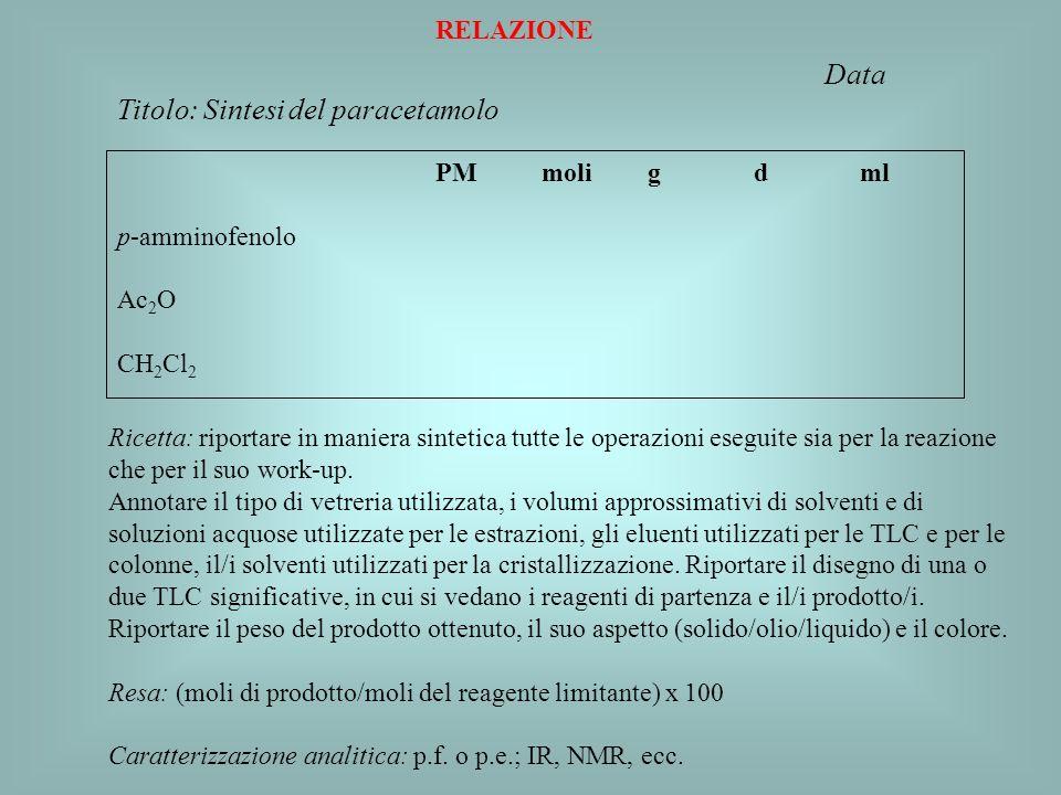 Titolo: Sintesi del paracetamolo PMmoligdml p-amminofenolo Ac 2 O CH 2 Cl 2 RELAZIONE Ricetta: riportare in maniera sintetica tutte le operazioni eseg