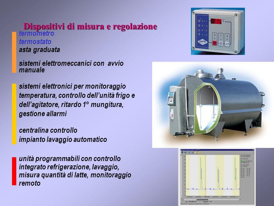 16 Dispositivi di misura e regolazione termometro termostato asta graduata sistemi elettromeccanici con avvio manuale sistemi elettronici per monitora