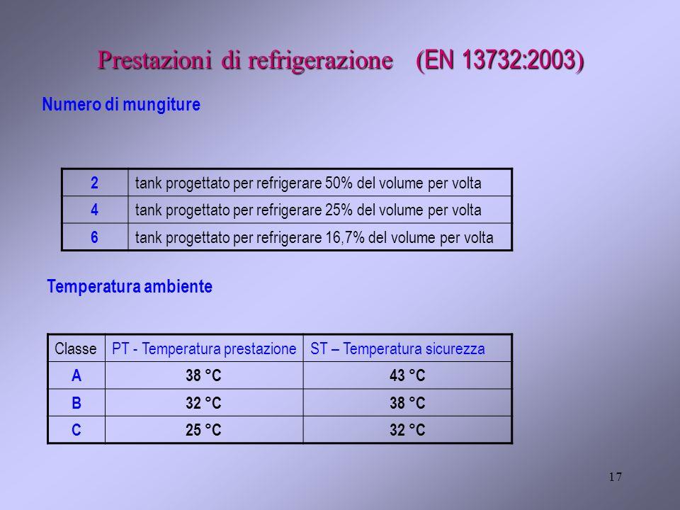 17 Prestazioni di refrigerazione ( EN 13732:2003 ) 2 tank progettato per refrigerare 50% del volume per volta 4 tank progettato per refrigerare 25% de