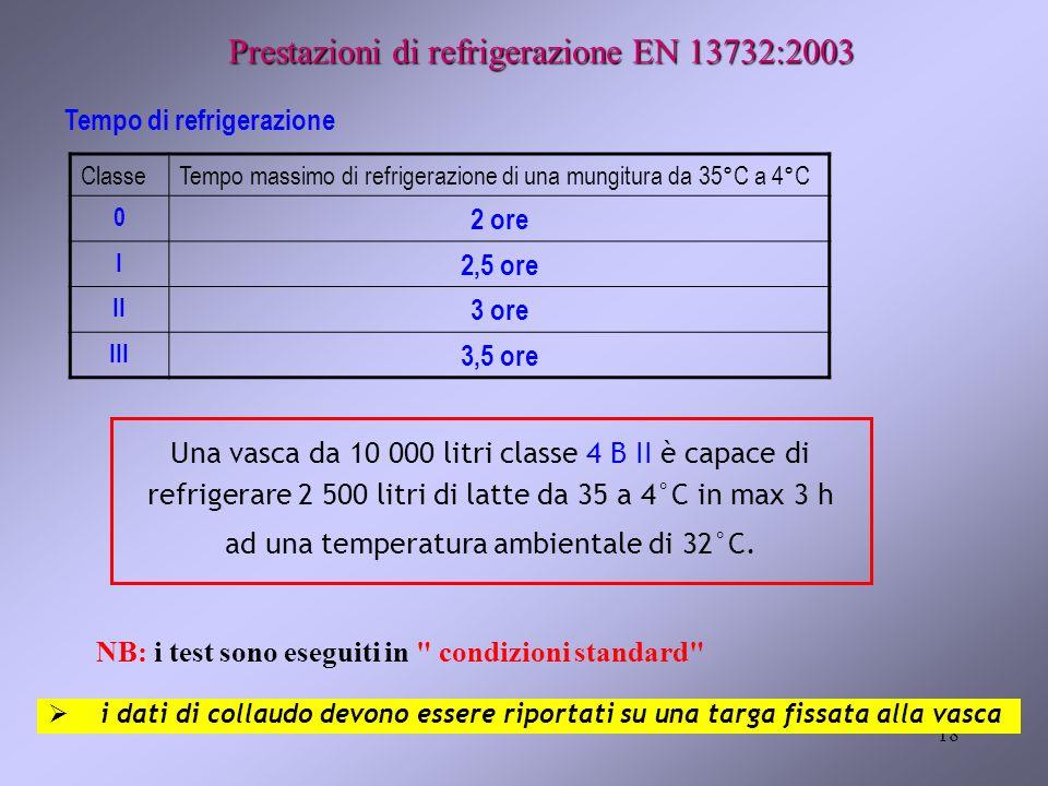 18 ClasseTempo massimo di refrigerazione di una mungitura da 35°C a 4°C 0 2 ore I 2,5 ore II 3 ore III 3,5 ore Prestazioni di refrigerazione EN 13732: